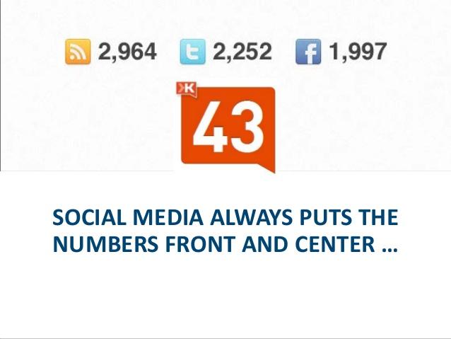 Facebook marketing - Social media en cijfers