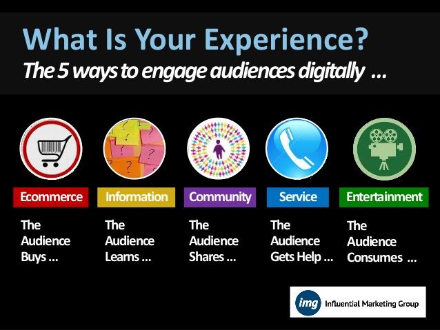 Facebook marketing - Online experience