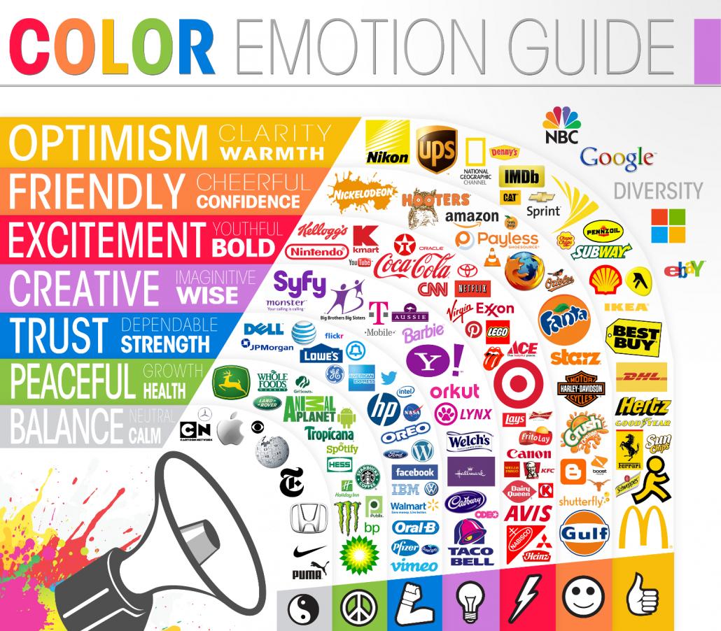 Kleurengids van bedrijven