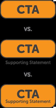 Benaming voor de CTA