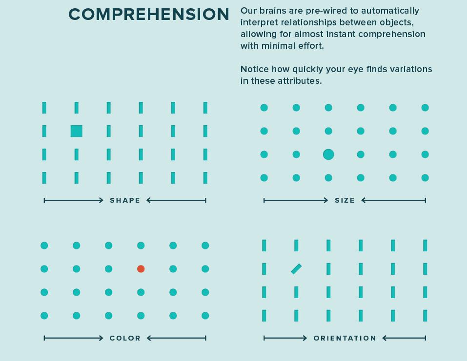 content creatie - hersens zien relatie tussen afbeeldingen