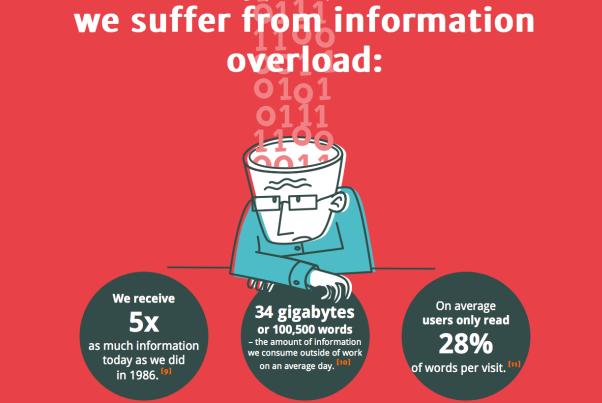 content-creatie---last-van-informatie-overload