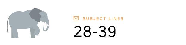 ideale-lengte-e-mail