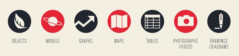 content creatie - verschillende soorten visuele content