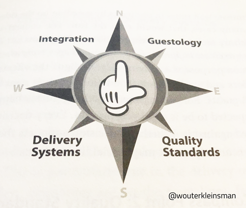 Disney-quality-service-compass