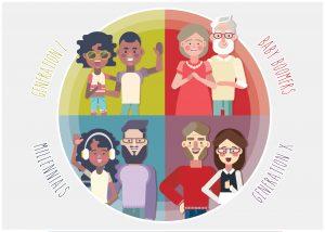 demographics doelgroep